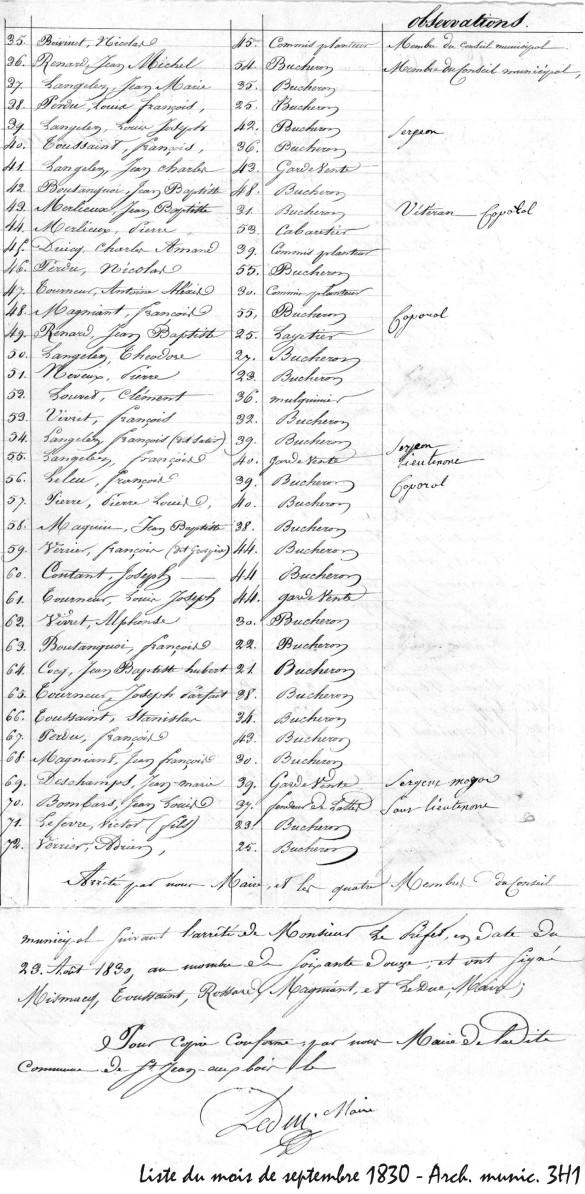 Liste-1830-2-copie.jpg