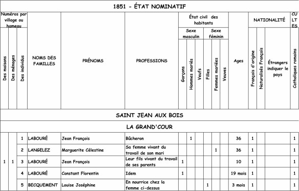 1851---E-TAT-NOMINATIF-SITE-1.jpg