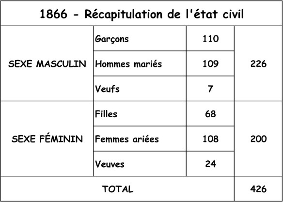 1866-RE-CAPITULATION-2.jpg