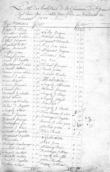 1822-Traitement du desservant-1-copie-1