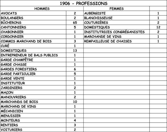 1906---PROFESSIONS.jpg