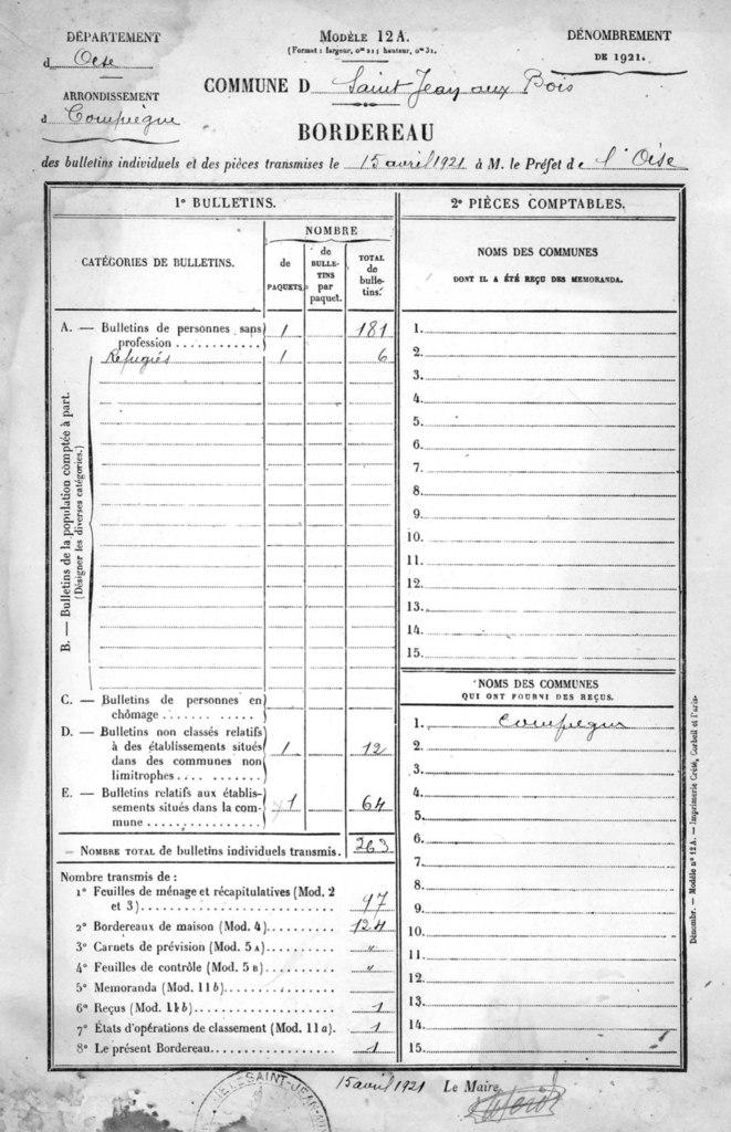 Le recensement de 1921