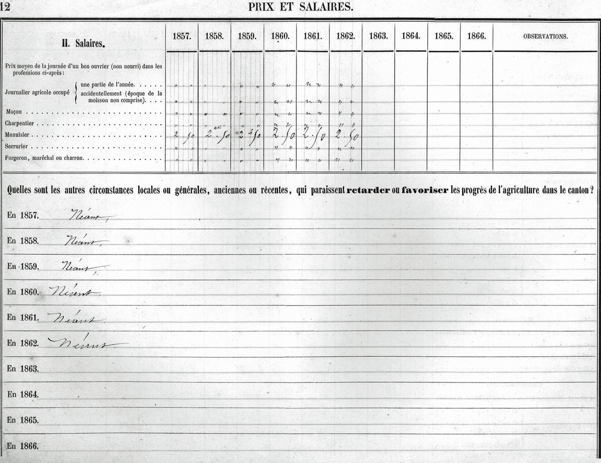 Registre des renseignements statistiques