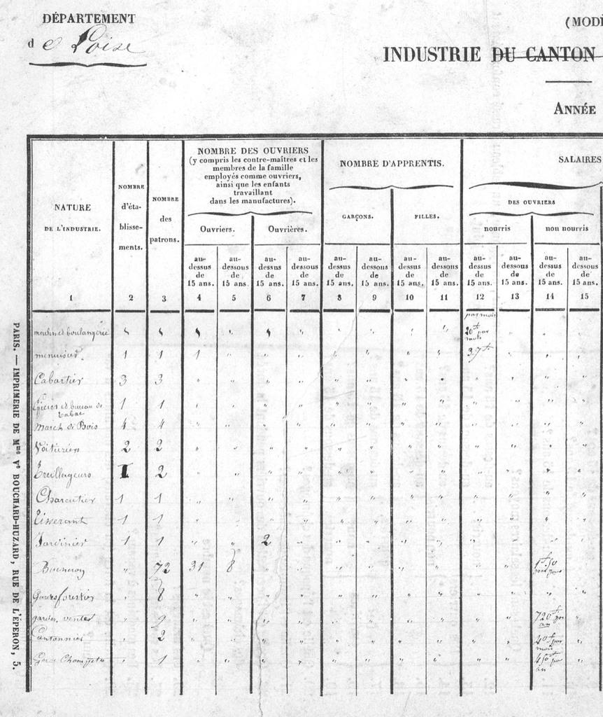 STATISTIQUES AGRICOLES (3)