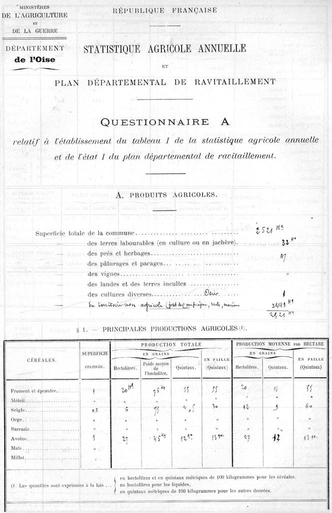 Statistiques agricoles de 1900