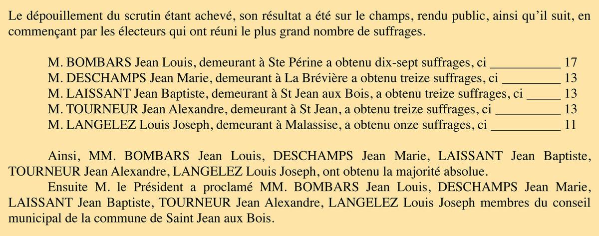 Extraits du P.V. de 1846. Registre des délibérations 1D5.