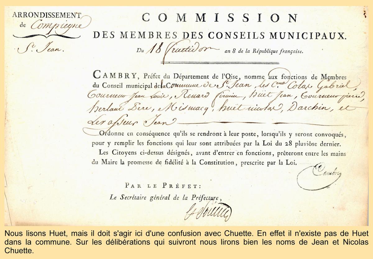 Commission du 18 fructidor - Archives communales – 1 K 8 élections communales