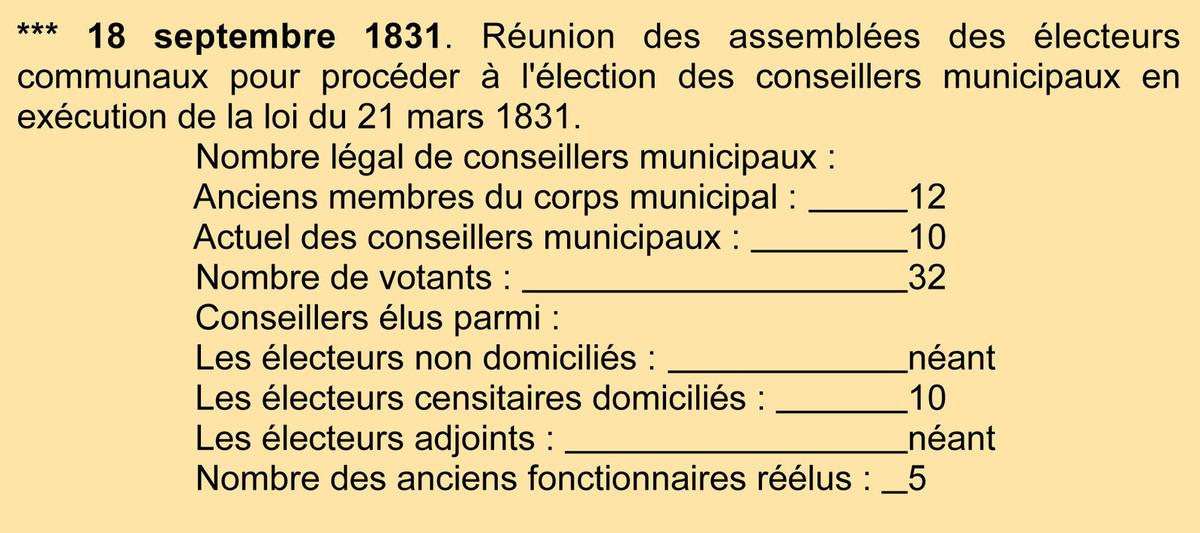 Procès-verbal. Archives communales Série K élections.