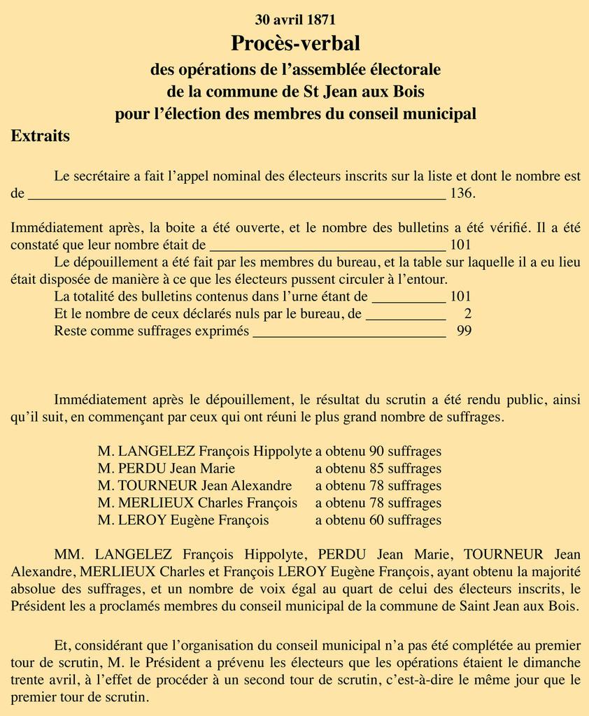 P.V. élections 1871 (1er tour) - Registre de délibérations 1 D 6