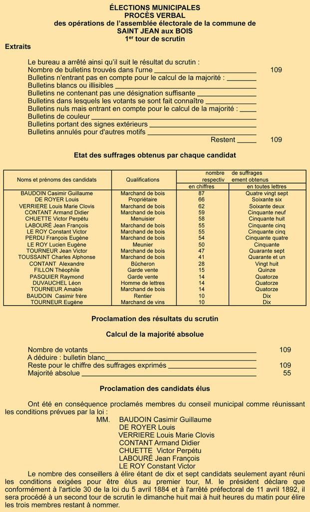 P.V. du 1er tour - Registre des délibérations 1D7